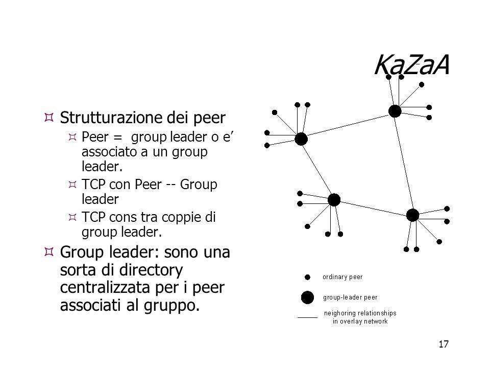 17 KaZaA  Strutturazione dei peer  Peer = group leader o e' associato a un group leader.