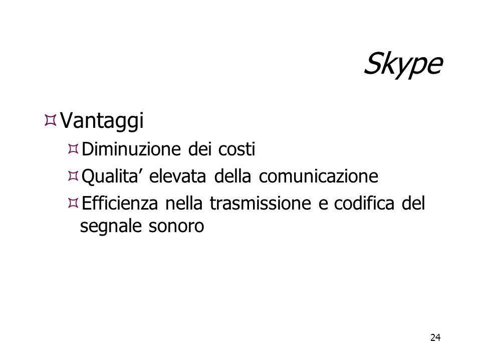 24 Skype  Vantaggi  Diminuzione dei costi  Qualita' elevata della comunicazione  Efficienza nella trasmissione e codifica del segnale sonoro  Van