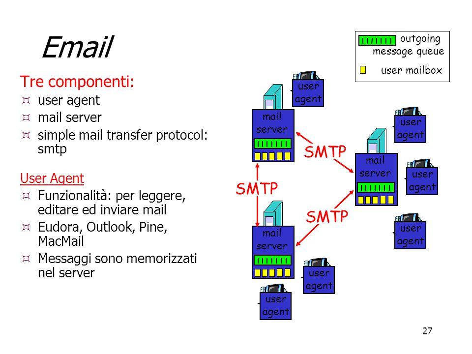 27 Email Tre componenti:  user agent  mail server  simple mail transfer protocol: smtp User Agent  Funzionalità: per leggere, editare ed inviare m