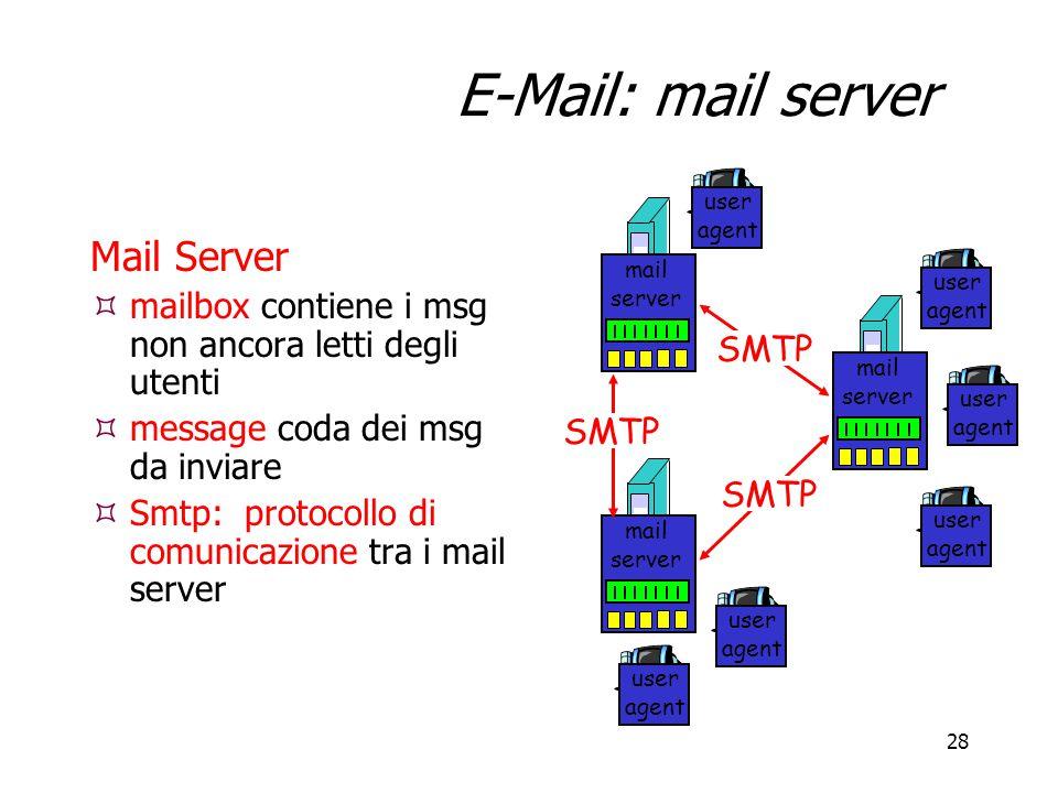 28 E-Mail: mail server Mail Server  mailbox contiene i msg non ancora letti degli utenti  message coda dei msg da inviare  Smtp: protocollo di comu