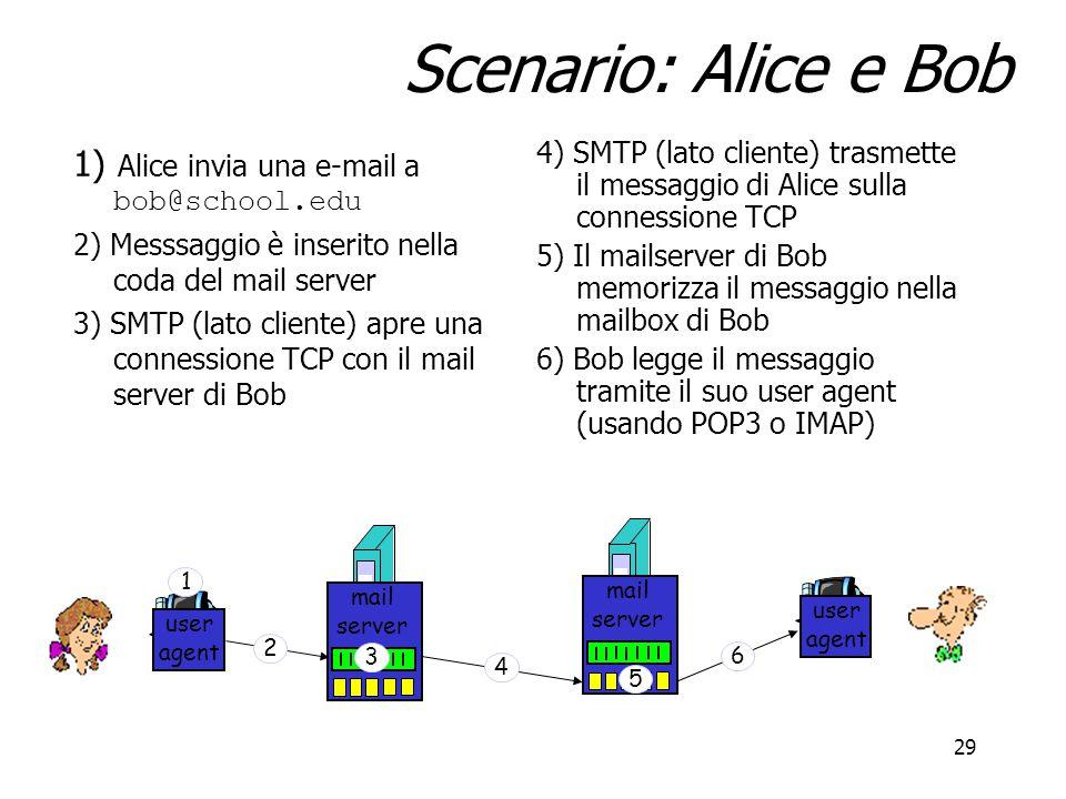 29 Scenario: Alice e Bob 1) Alice invia una e-mail a bob@school.edu 2) Messsaggio è inserito nella coda del mail server 3) SMTP (lato cliente) apre una connessione TCP con il mail server di Bob 1) Alice invia una e-mail a bob@school.edu 2) Messsaggio è inserito nella coda del mail server 3) SMTP (lato cliente) apre una connessione TCP con il mail server di Bob 4) SMTP (lato cliente) trasmette il messaggio di Alice sulla connessione TCP 5) Il mailserver di Bob memorizza il messaggio nella mailbox di Bob 6) Bob legge il messaggio tramite il suo user agent (usando POP3 o IMAP) user agent mail server mail server user agent 1 2 3 4 5 6