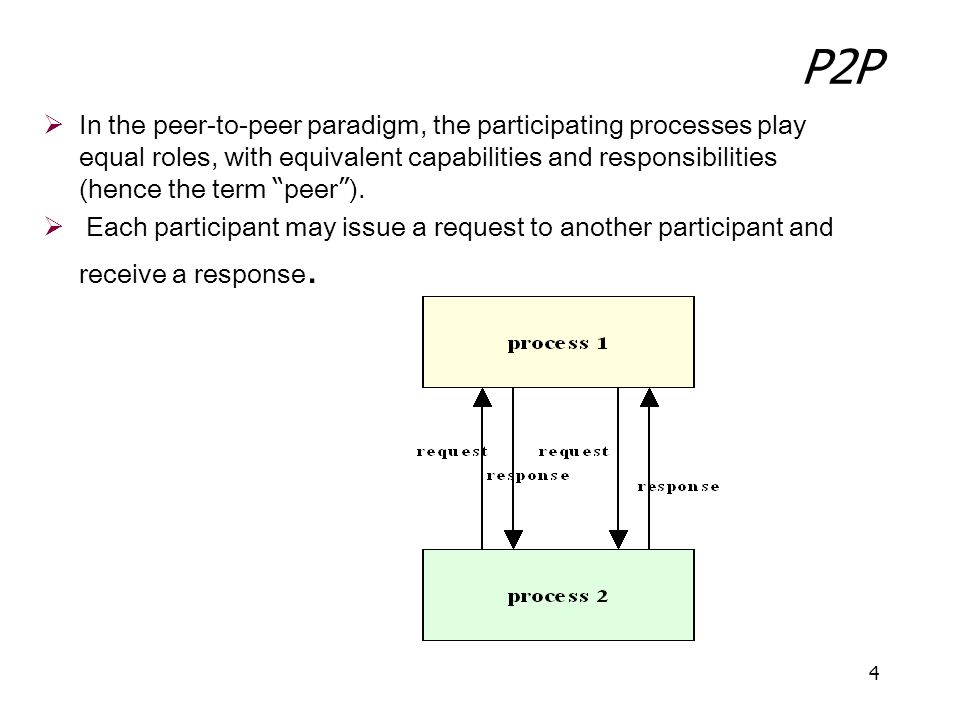 4 P2P  In the peer-to-peer paradigm, the participating processes play equal roles, with equivalent capabilities and responsibilities (hence the term