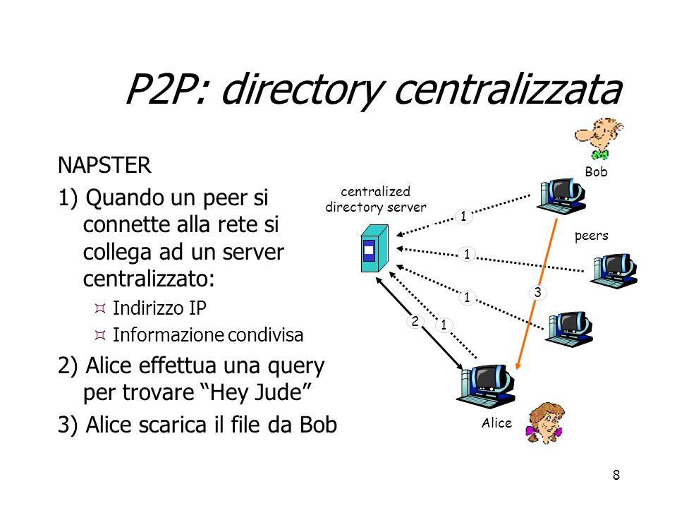 8 P2P: directory centralizzata NAPSTER 1) Quando un peer si connette alla rete si collega ad un server centralizzato:  Indirizzo IP  Informazione condivisa 2) Alice effettua una query per trovare Hey Jude 3) Alice scarica il file da Bob NAPSTER 1) Quando un peer si connette alla rete si collega ad un server centralizzato:  Indirizzo IP  Informazione condivisa 2) Alice effettua una query per trovare Hey Jude 3) Alice scarica il file da Bob centralized directory server peers Alice Bob 1 1 1 1 2 3