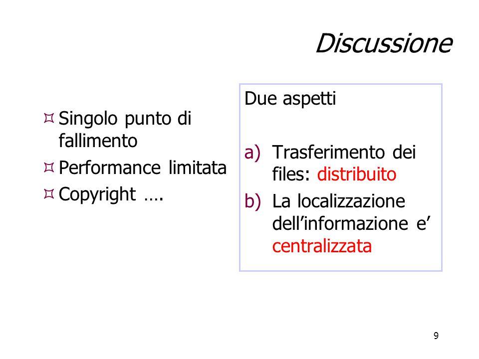 9 Discussione  Singolo punto di fallimento  Performance limitata  Copyright ….  Singolo punto di fallimento  Performance limitata  Copyright ….