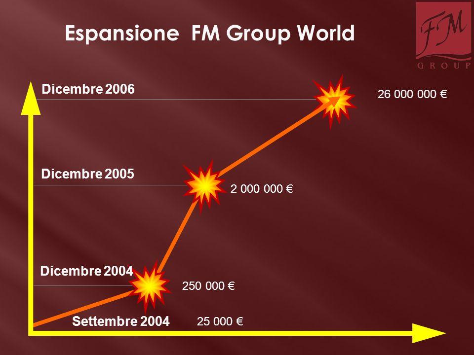 Dicembre 2006 250 000 € 26 000 000 € 2 000 000 € Dicembre 2005 Settembre 2004 25 000 € Espansione FM Group World Dicembre 2004