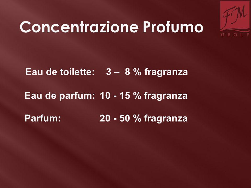 Concentrazione Profumo Eau de toilette: 3 – 8 % fragranza Eau de parfum:10 - 15 % fragranza Parfum:20 - 50 % fragranza