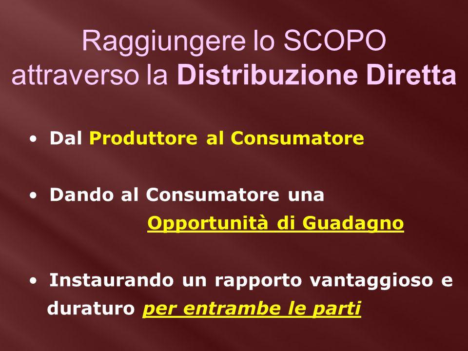 Raggiungere lo SCOPO attraverso la Distribuzione Diretta Dal Produttore al Consumatore Dando al Consumatore una Opportunità di Guadagno Instaurando un