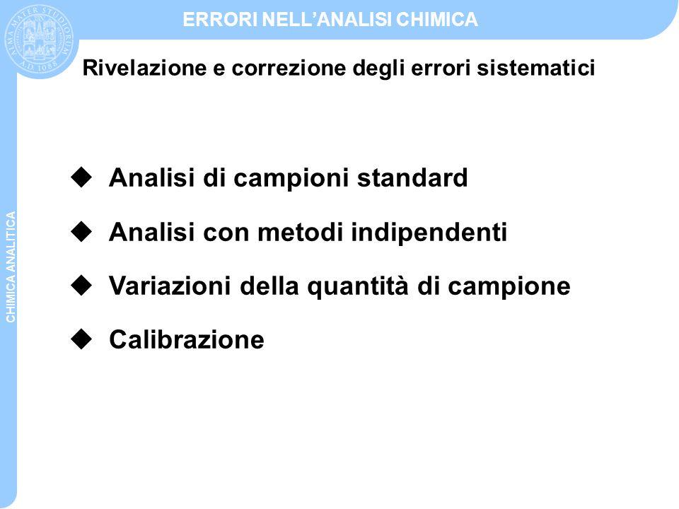CHIMICA ANALITICA ERRORI NELL'ANALISI CHIMICA Rivelazione e correzione degli errori sistematici  Analisi di campioni standard  Analisi con metodi in