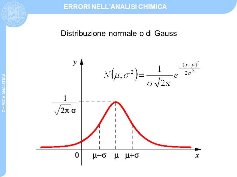 CHIMICA ANALITICA ERRORI NELL'ANALISI CHIMICA Distribuzione normale o di Gauss