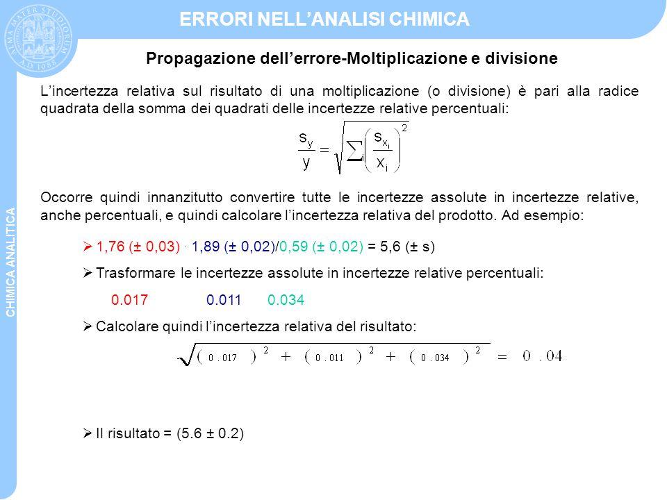 CHIMICA ANALITICA ERRORI NELL'ANALISI CHIMICA  1,76 (± 0,03). 1,89 (± 0,02)/0,59 (± 0,02) = 5,6 (± s)  Trasformare le incertezze assolute in incerte