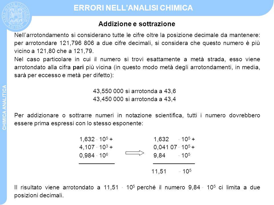 CHIMICA ANALITICA ERRORI NELL'ANALISI CHIMICA Nell'arrotondamento si considerano tutte le cifre oltre la posizione decimale da mantenere: per arrotond