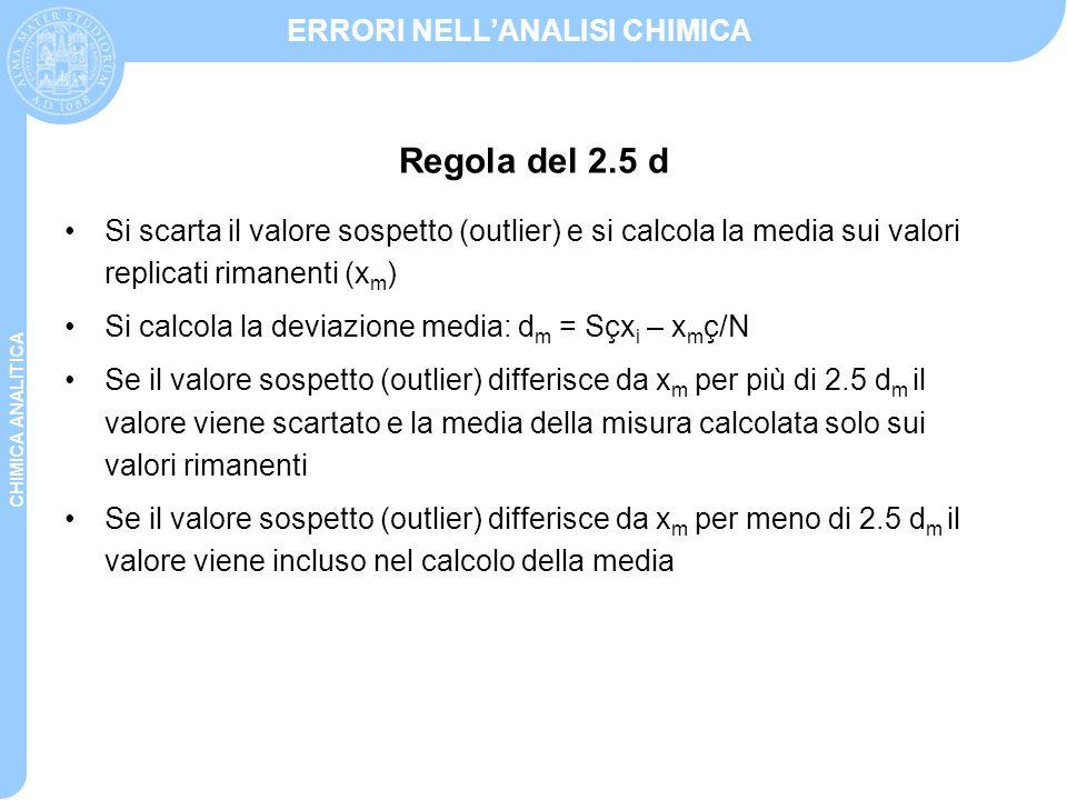 CHIMICA ANALITICA ERRORI NELL'ANALISI CHIMICA Regola del 2.5 d Si scarta il valore sospetto (outlier) e si calcola la media sui valori replicati riman
