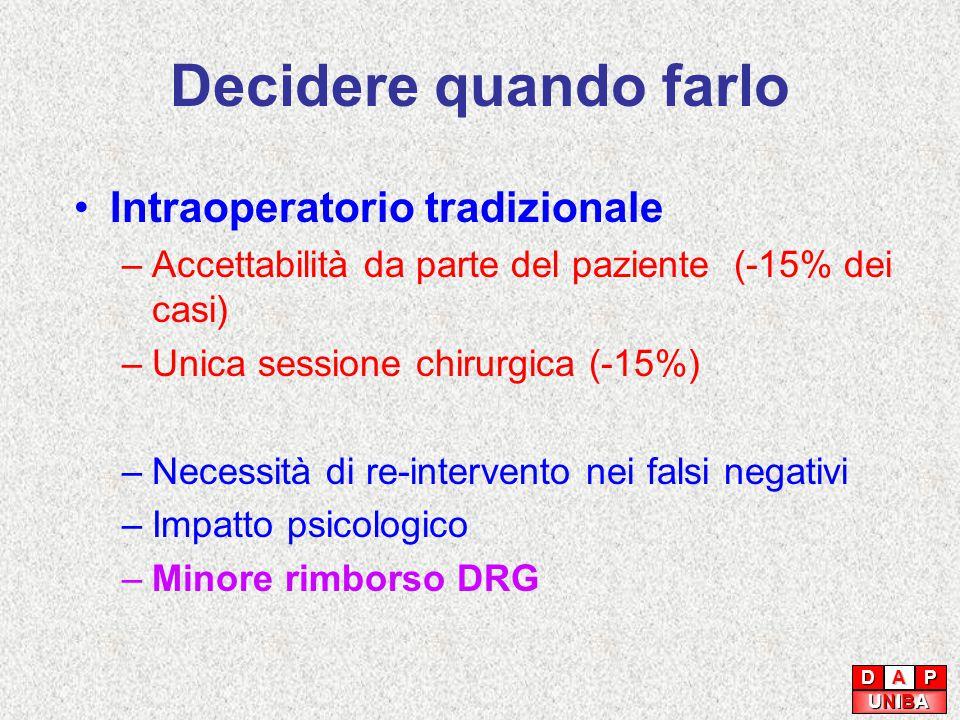 Decidere quando farlo Intraoperatorio tradizionale –Accettabilità da parte del paziente (-15% dei casi) –Unica sessione chirurgica (-15%) –Necessità d