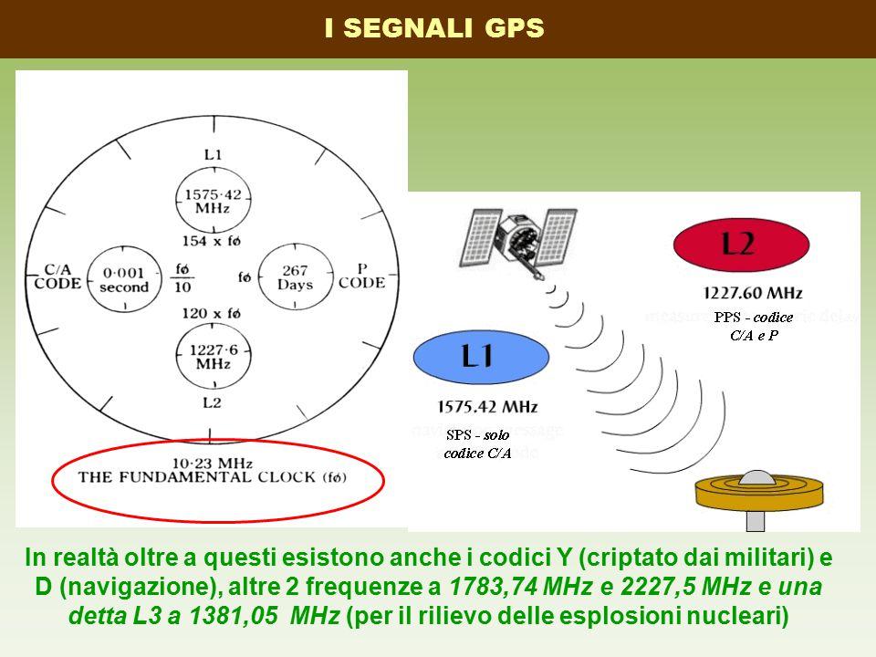 In realtà oltre a questi esistono anche i codici Y (criptato dai militari) e D (navigazione), altre 2 frequenze a 1783,74 MHz e 2227,5 MHz e una detta