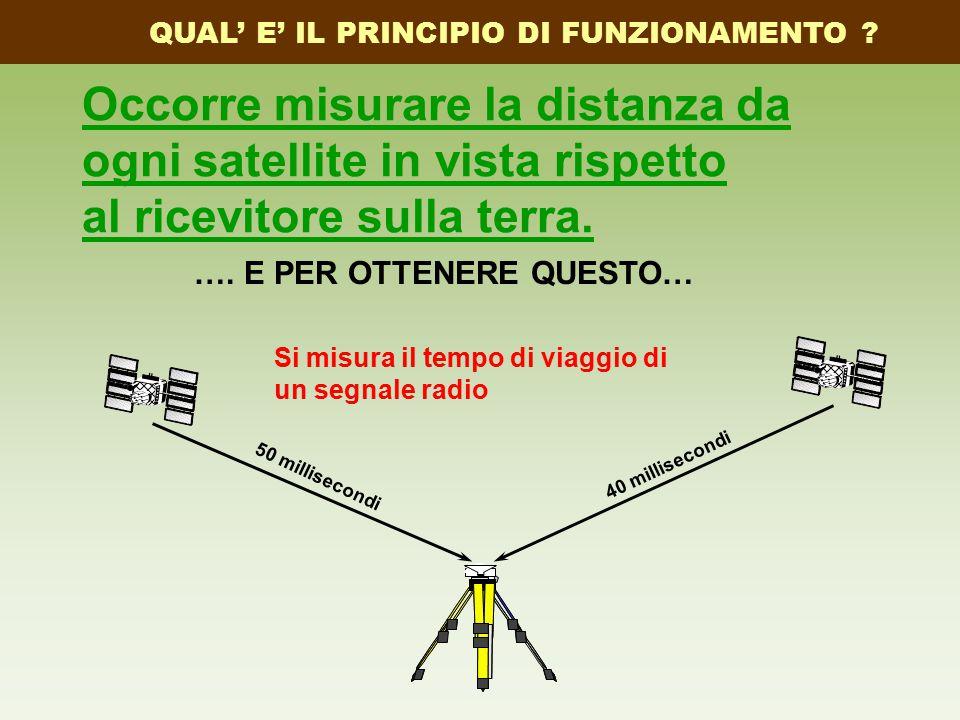 Occorre misurare la distanza da ogni satellite in vista rispetto al ricevitore sulla terra. Si misura il tempo di viaggio di un segnale radio 50 milli