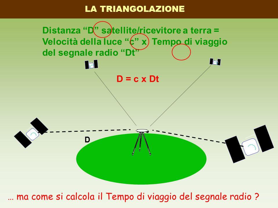"""Distanza """"D"""" satellite/ricevitore a terra = Velocità della luce """"c"""" x Tempo di viaggio del segnale radio """"Dt"""" D LA TRIANGOLAZIONE … ma come si calcola"""