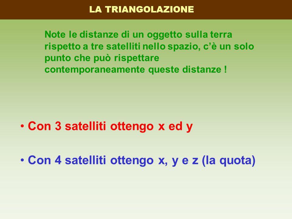 Note le distanze di un oggetto sulla terra rispetto a tre satelliti nello spazio, c'è un solo punto che può rispettare contemporaneamente queste dista