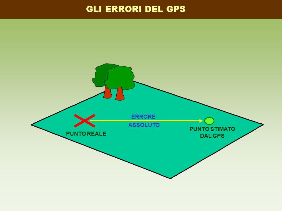 PUNTO REALE PUNTO STIMATO DAL GPS ERRORE ASSOLUTO GLI ERRORI DEL GPS