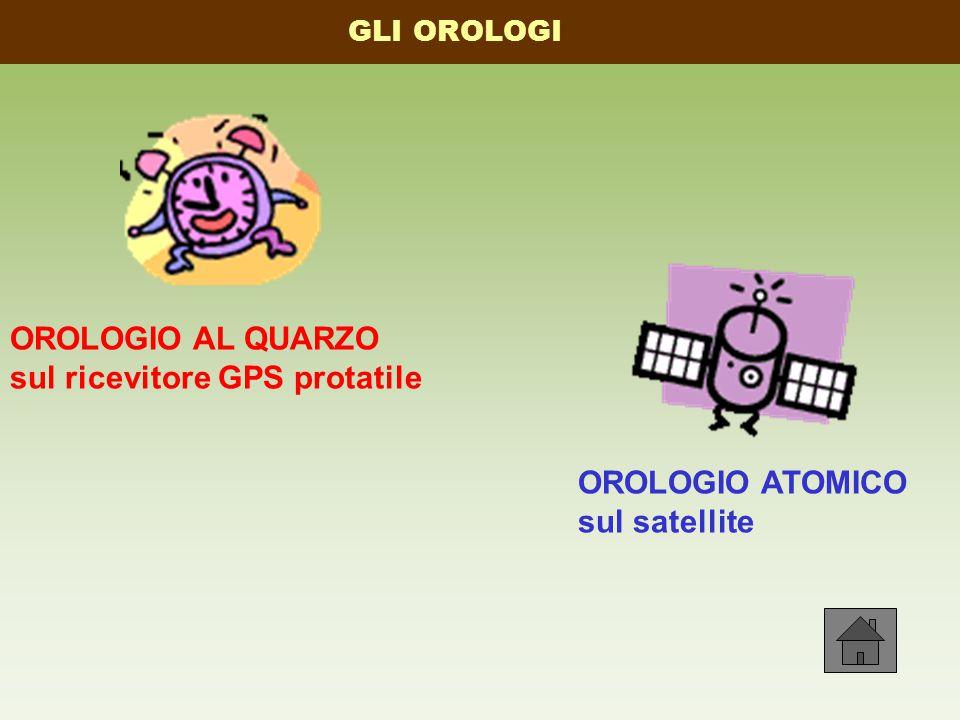 GLI OROLOGI OROLOGIO ATOMICO sul satellite OROLOGIO AL QUARZO sul ricevitore GPS protatile