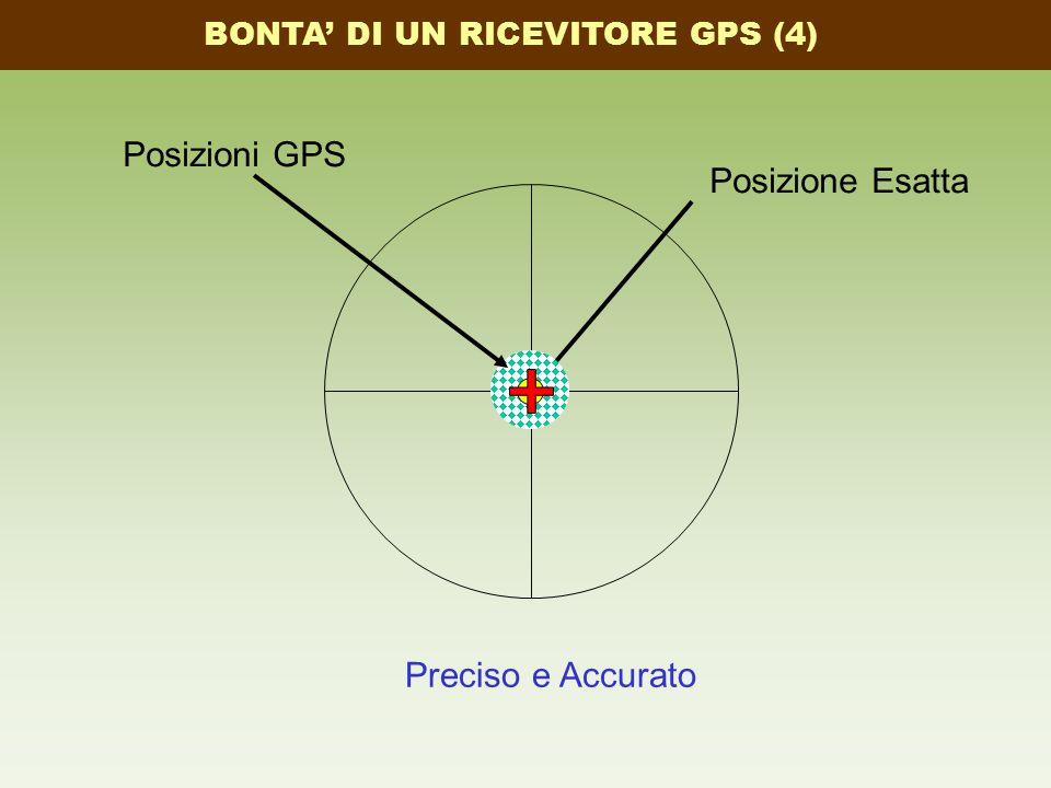 Posizione Esatta Preciso e Accurato Posizioni GPS BONTA' DI UN RICEVITORE GPS (4)