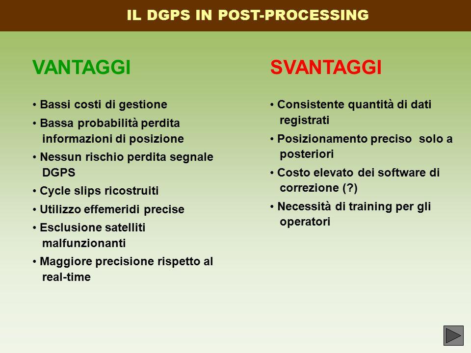 IL DGPS IN POST-PROCESSING VANTAGGI Bassi costi di gestione Bassa probabilità perdita informazioni di posizione Nessun rischio perdita segnale DGPS Cy