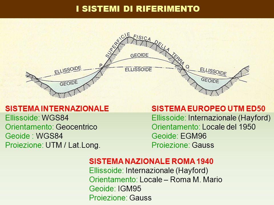 I SISTEMI DI RIFERIMENTO SISTEMA INTERNAZIONALE Ellissoide: WGS84 Orientamento: Geocentrico Geoide : WGS84 Proiezione: UTM / Lat.Long.