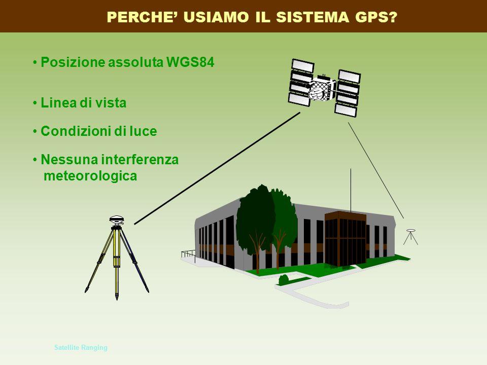 Satellite Ranging Linea di vista Condizioni di luce Nessuna interferenza meteorologica PERCHE' USIAMO IL SISTEMA GPS? Posizione assoluta WGS84