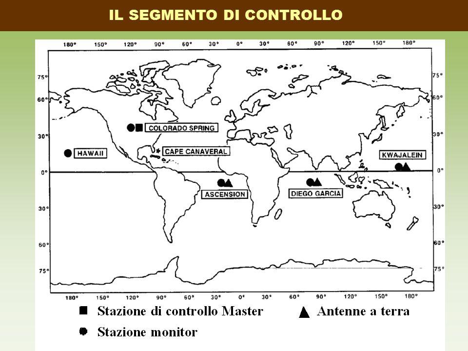 Distanza D satellite/ricevitore a terra = Velocità della luce c x Tempo di viaggio del segnale radio Dt D LA TRIANGOLAZIONE … ma come si calcola il Tempo di viaggio del segnale radio .