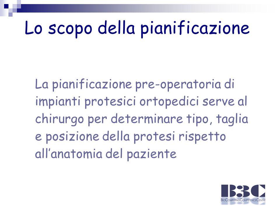 Lo scopo della pianificazione La pianificazione pre-operatoria di impianti protesici ortopedici serve al chirurgo per determinare tipo, taglia e posizione della protesi rispetto all'anatomia del paziente