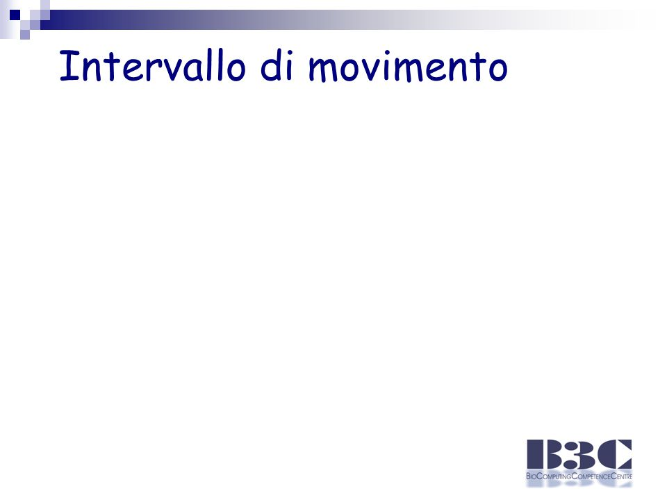 Intervallo di movimento
