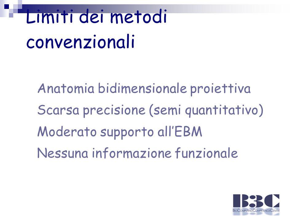 Limiti dei metodi convenzionali Anatomia bidimensionale proiettiva Scarsa precisione (semi quantitativo) Moderato supporto all'EBM Nessuna informazione funzionale