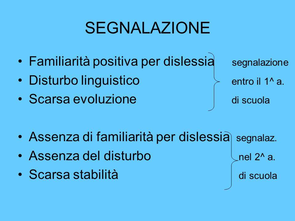 SEGNALAZIONE Familiarità positiva per dislessia segnalazione Disturbo linguistico entro il 1^ a.