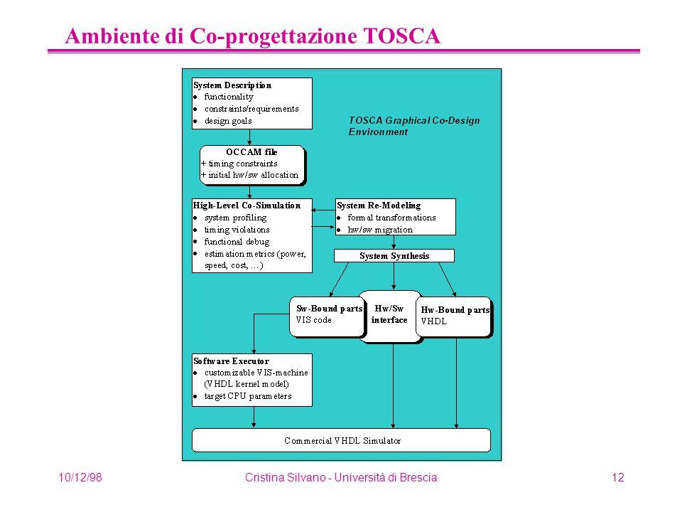10/12/98Cristina Silvano - Università di Brescia12 Ambiente di Co-progettazione TOSCA