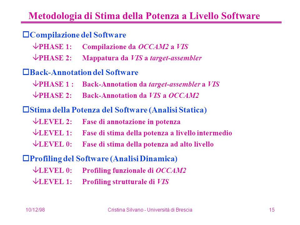 10/12/98Cristina Silvano - Università di Brescia15 Metodologia di Stima della Potenza a Livello Software oCompilazione del Software âPHASE 1: Compilazione da OCCAM2 a VIS âPHASE 2: Mappatura da VIS a target-assembler oBack-Annotation del Software âPHASE 1 : Back-Annotation da target-assembler a VIS âPHASE 2: Back-Annotation da VIS a OCCAM2 oStima della Potenza del Software (Analisi Statica) âLEVEL 2: Fase di annotazione in potenza âLEVEL 1: Fase di stima della potenza a livello intermedio âLEVEL 0: Fase di stima della potenza ad alto livello oProfiling del Software (Analisi Dinamica) âLEVEL 0: Profiling funzionale di OCCAM2 âLEVEL 1: Profiling strutturale di VIS