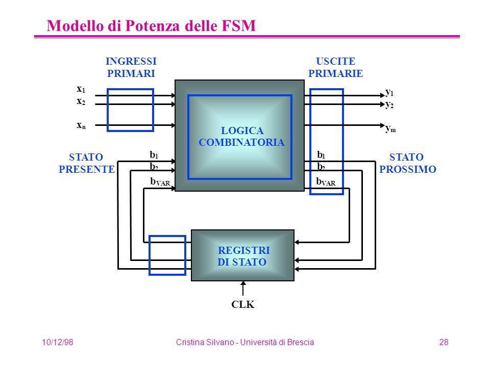 10/12/98Cristina Silvano - Università di Brescia28 Modello di Potenza delle FSM INGRESSI PRIMARI USCITE PRIMARIE STATO PROSSIMO REGISTRI DI STATO CLK STATO PRESENTE x 1 x 2 x n y 1 y 2 y m b 1 b 2 b 1 b 2 b VAR b LOGICA COMBINATORIA