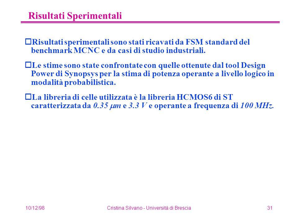 10/12/98Cristina Silvano - Università di Brescia31 Risultati Sperimentali oRisultati sperimentali sono stati ricavati da FSM standard del benchmark MCNC e da casi di studio industriali.