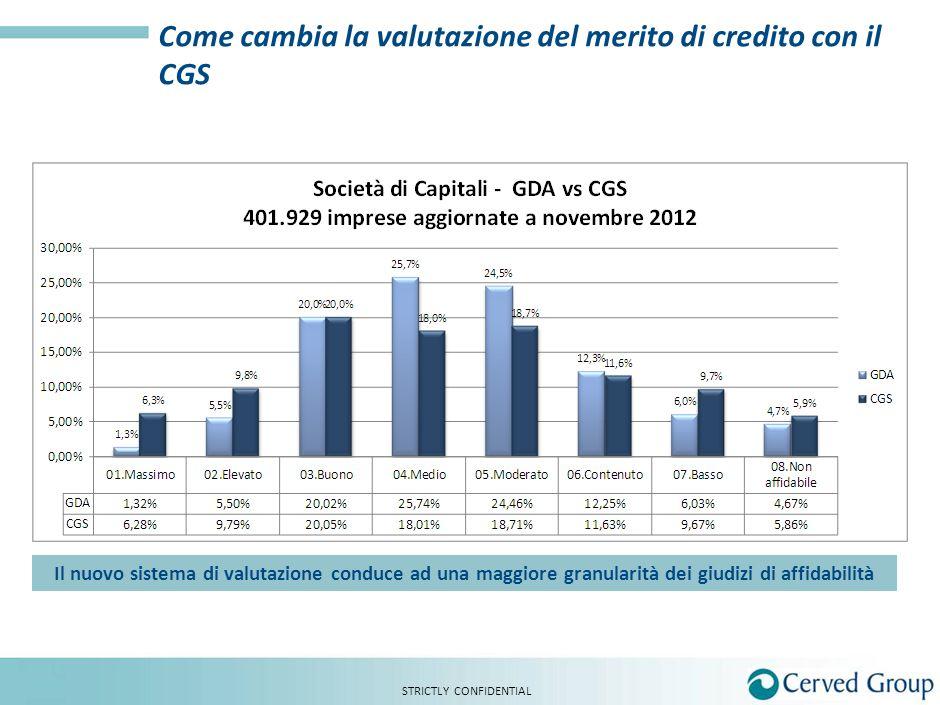 Come cambia la valutazione del merito di credito con il CGS STRICTLY CONFIDENTIAL Il nuovo sistema di valutazione conduce ad una maggiore granularità