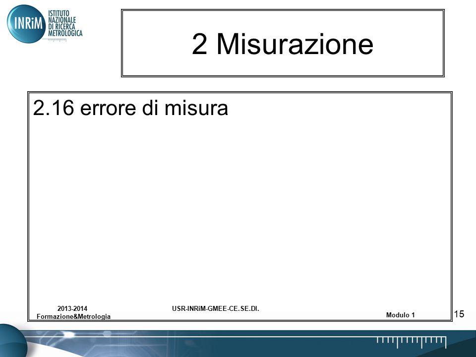 USR-INRiM-GMEE-CE.SE.DI.2013-2014 Formazione&Metrologia Modulo 1 15 2 Misurazione 2.16 errore di misura