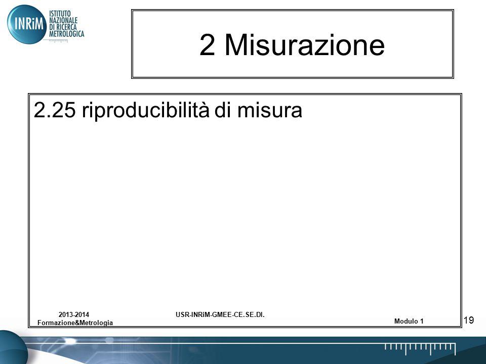 USR-INRiM-GMEE-CE.SE.DI.2013-2014 Formazione&Metrologia Modulo 1 19 2 Misurazione 2.25 riproducibilità di misura