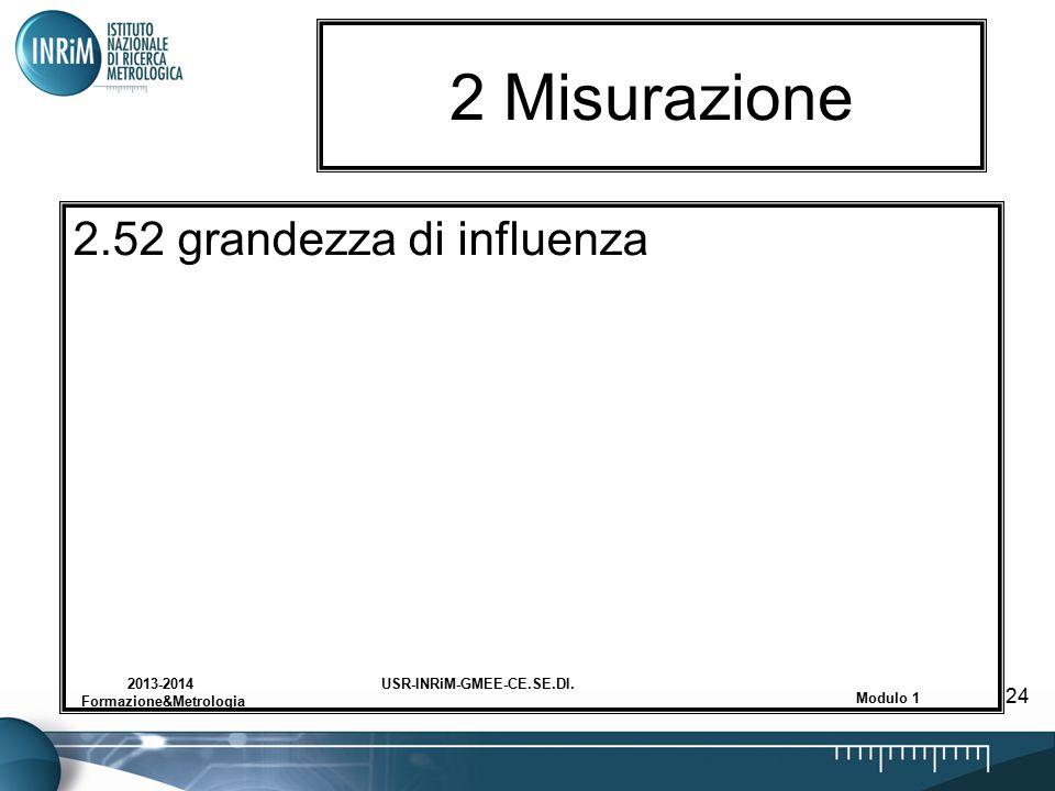 USR-INRiM-GMEE-CE.SE.DI.2013-2014 Formazione&Metrologia Modulo 1 24 2 Misurazione 2.52 grandezza di influenza