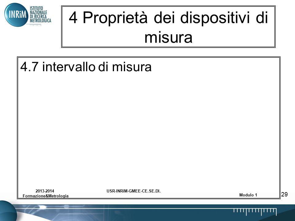 USR-INRiM-GMEE-CE.SE.DI.2013-2014 Formazione&Metrologia Modulo 1 29 4 Proprietà dei dispositivi di misura 4.7 intervallo di misura