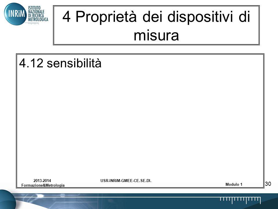 USR-INRiM-GMEE-CE.SE.DI.2013-2014 Formazione&Metrologia Modulo 1 30 4 Proprietà dei dispositivi di misura 4.12 sensibilità