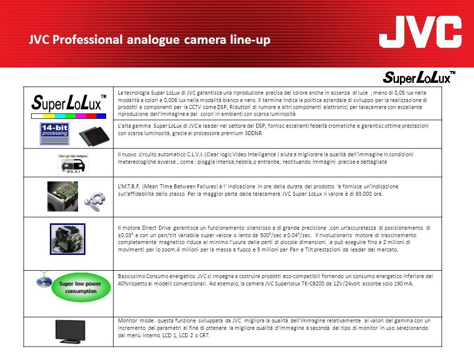 JVC Professional analogue camera line-up La tecnologia Super LoLux di JVC garantisce una riproduzione precisa del colore anche in assenza di luce ; meno di 0,05 lux nella modalità a colori e 0,006 lux nella modalità bianco e nero.