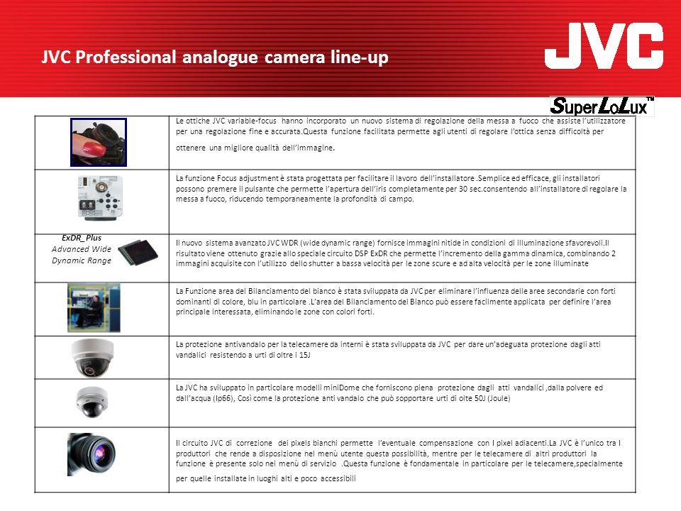 JVC Professional analogue camera line-up Le ottiche JVC variable-focus hanno incorporato un nuovo sistema di regolazione della messa a fuoco che assiste l'utilizzatore per una regolazione fine e accurata.Questa funzione facilitata permette agli utenti di regolare l'ottica senza difficoltà per ottenere una migliore qualità dell'immagine.