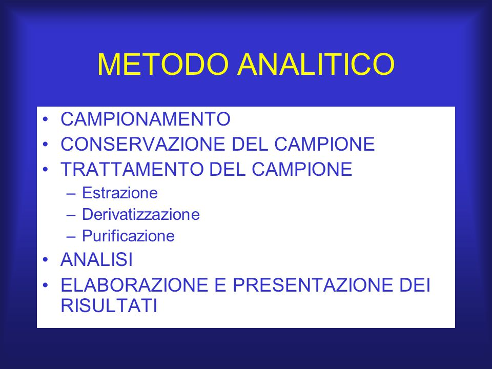 METODO ANALITICO CAMPIONAMENTO CONSERVAZIONE DEL CAMPIONE TRATTAMENTO DEL CAMPIONE –Estrazione –Derivatizzazione –Purificazione ANALISI ELABORAZIONE E