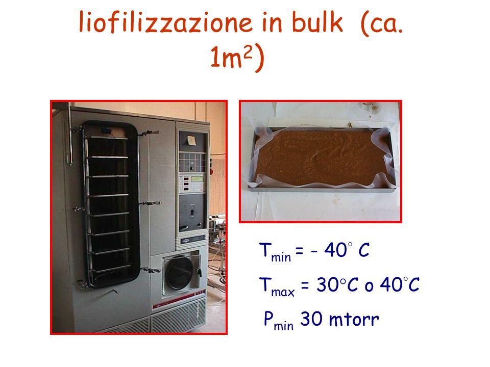 liofilizzazione in bulk (ca. 1m 2 ) T min = - 40 ° C T max = 30°C o 40 ° C P min 30 mtorr