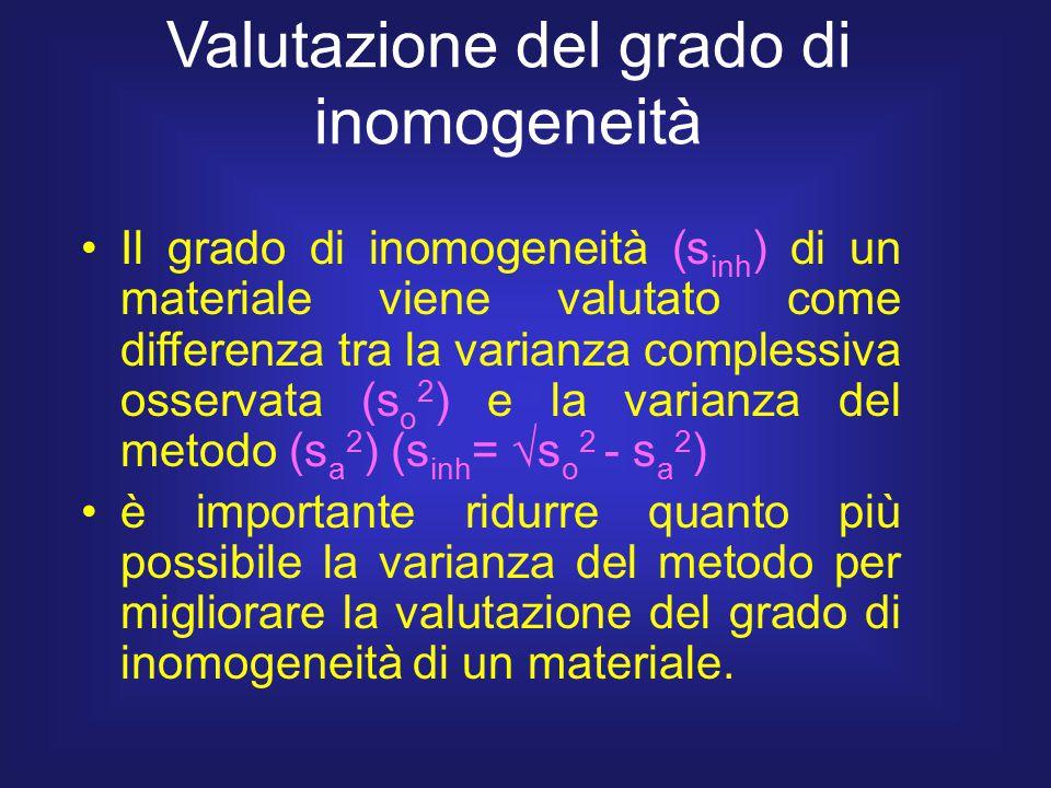 Valutazione del grado di inomogeneità Il grado di inomogeneità (s inh ) di un materiale viene valutato come differenza tra la varianza complessiva oss