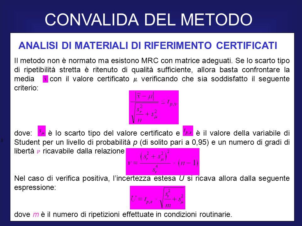 Il metodo non è normato ma esistono MRC con matrice adeguati. Se lo scarto tipo di ripetibilità stretta è ritenuto di qualità sufficiente, allora bast
