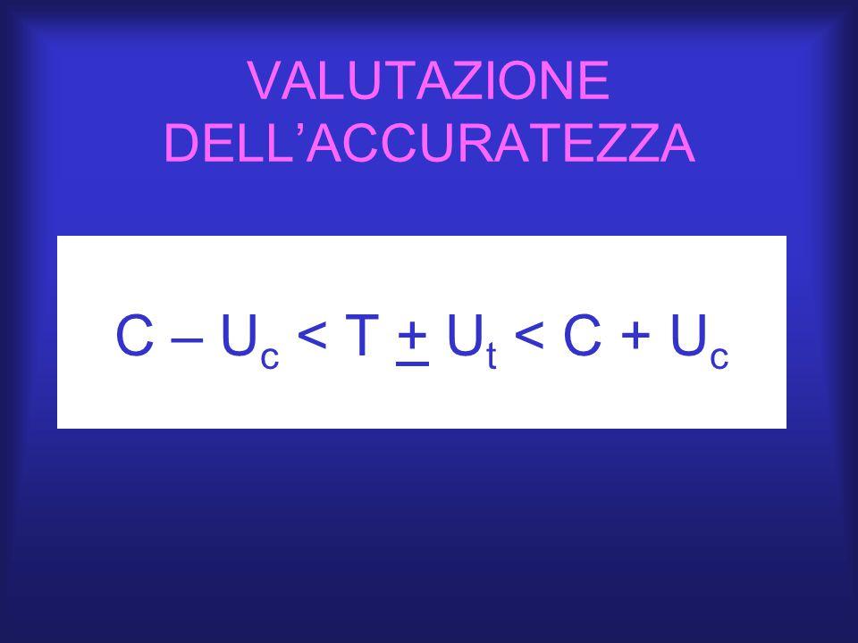 VALUTAZIONE DELL'ACCURATEZZA C – U c < T + U t < C + U c