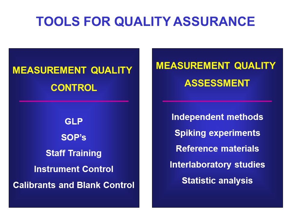 TOOLS FOR QUALITY ASSURANCE MEASUREMENT QUALITY CONTROL GLP SOP's Staff Training Instrument Control Calibrants and Blank Control MEASUREMENT QUALITY A